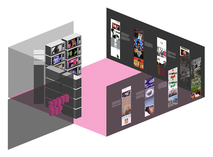 The World of the Synthesizer Synth Pop room mock up