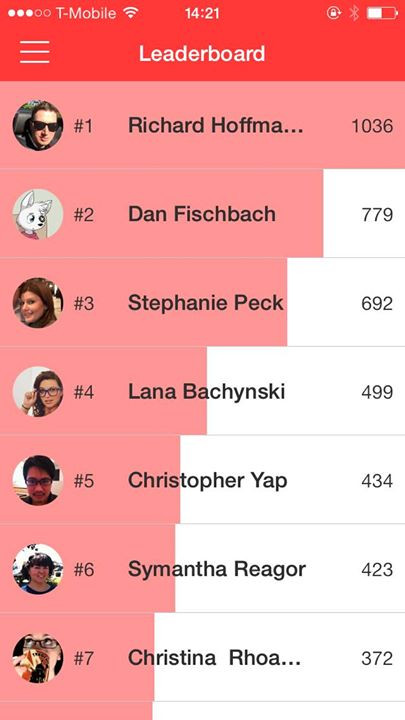 Facebook - GDC 2014 Social App: Managed to finish in 5th place this year, not ba