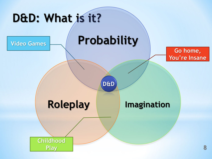 Dungeons & Dragons and Language Acquisition