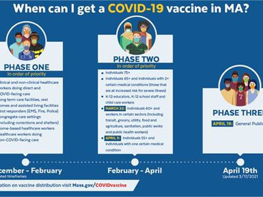 THE COMMONWEALTH ANNOUNCES VACCINE TIMELINE FOR ALL RESIDENTS, PROVIDES WEEKLY DOSE UPDATES & $24 MI