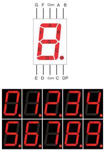 Arduino Seven Segment Display Counter   Push Button   Code