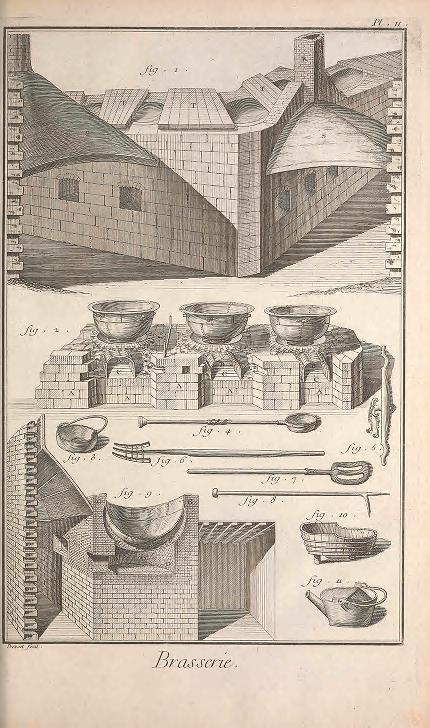 Brasserie [Brewery], Plate II, 1763