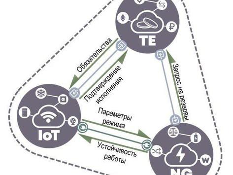 Архитектура Интернета энергии: три в одном
