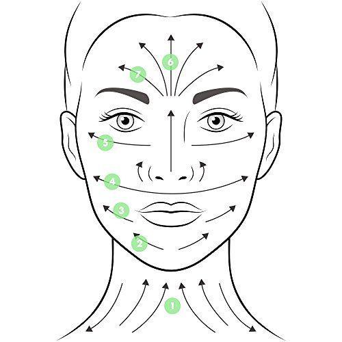 Movimenti per un massaggio facciale