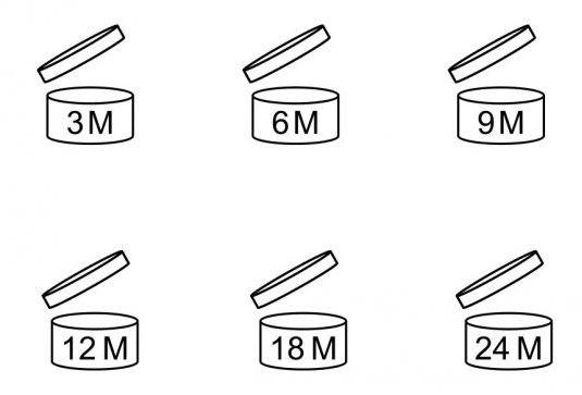 """Il logo pao indica il """"period after opening"""", ossia la scadenza di un prodotto."""