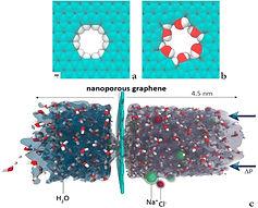 Nanoporous Graphene.jpg