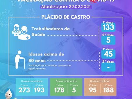 Relatório da Campanha de Vacinação Contra o COVID-19