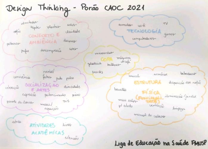 compilado design thinking.png