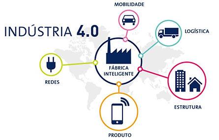 Industria40.jpg