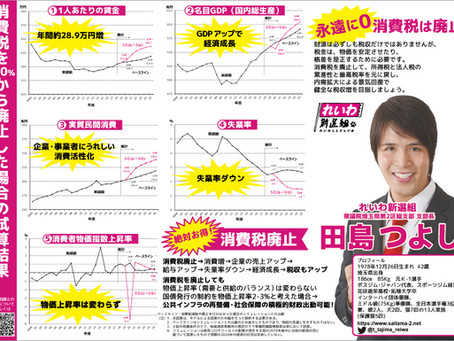 田島つよしの政策+消費税廃止のシミュレーションを掲載した機関紙の新バージョンができました。