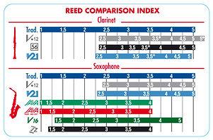 Reed comparison chart.jpg