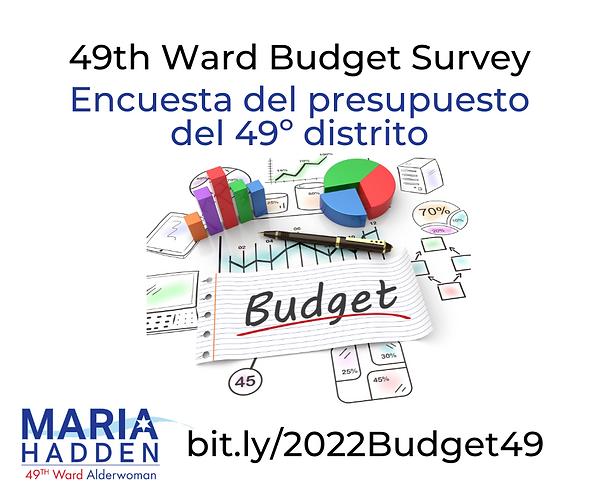 2022 Budget Survey (1).png