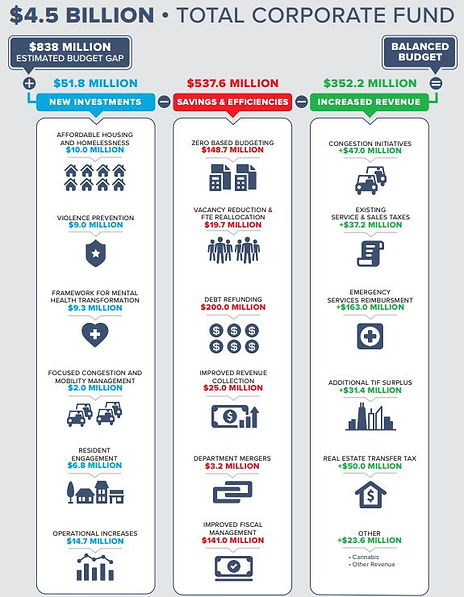 budget infographic 1.JPG