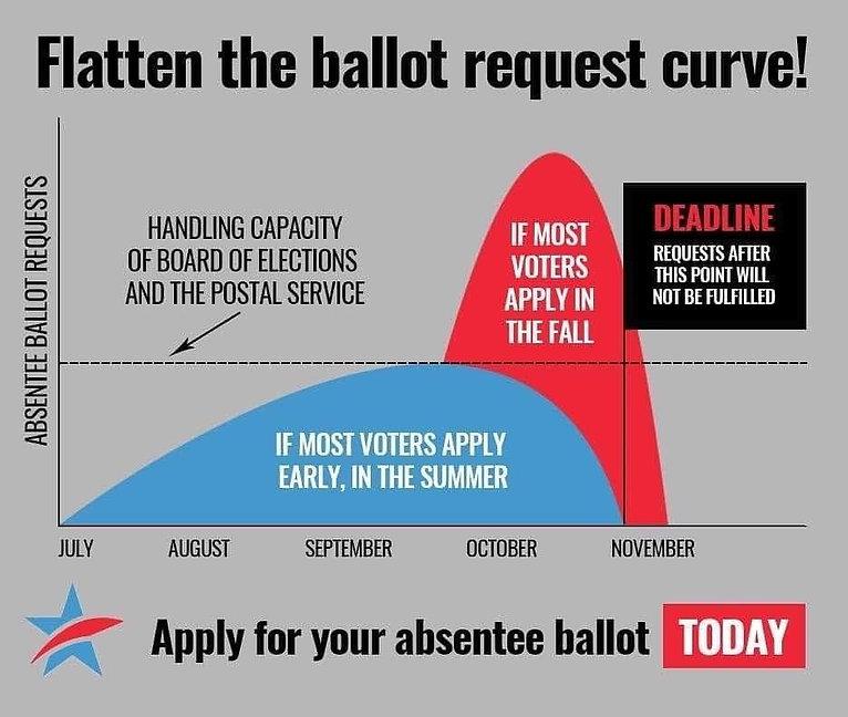 flatten-the-ballot-curve.jpeg