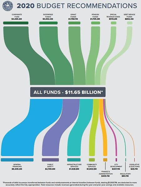 Budget infographic 2.JPG