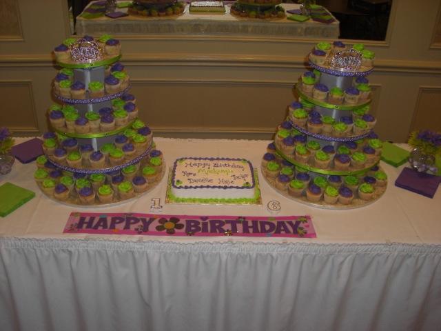 Birthday Cupcake Trees and Cake