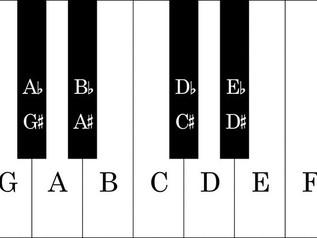 Music Theory at MusicTutorOnline