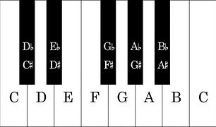 Piano-Keyboard-Notes-1304x408_edited.png