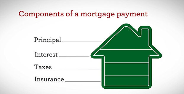 mortgage-payment-components_720x404_edit