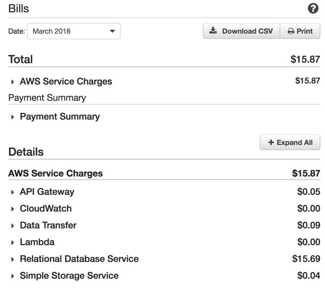 AWS Cost after moving to Lamda