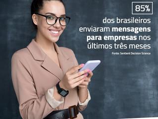 85% dos brasileiros enviam mensagens para empresas