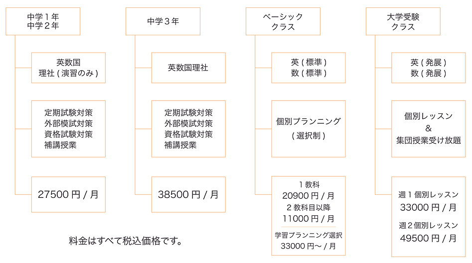 HP用料金概略図_集団v3.jpg