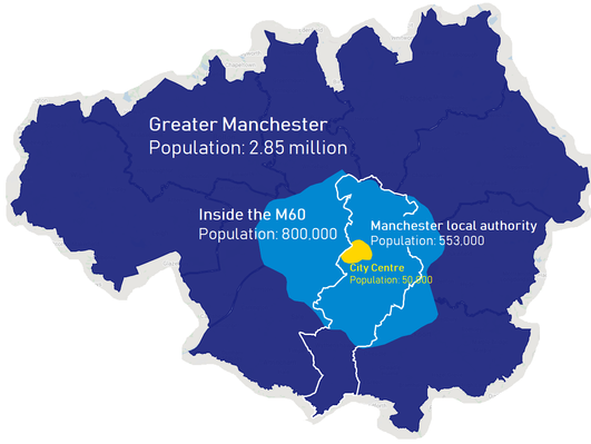 What is Manchester, and how big is it?