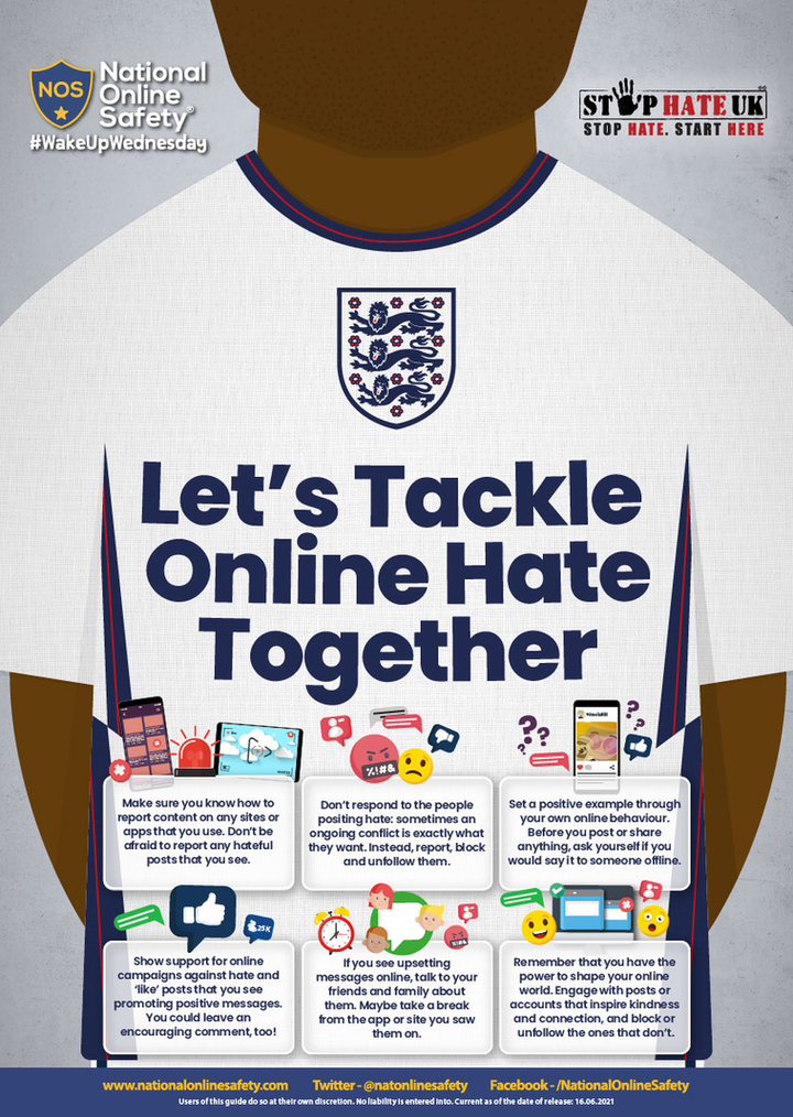 Online Hate