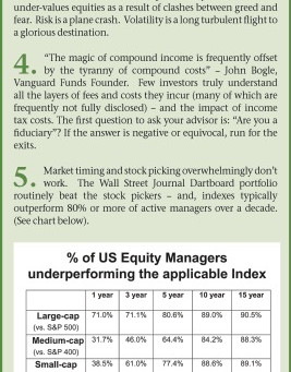 The 8 Habits of Successful Investors