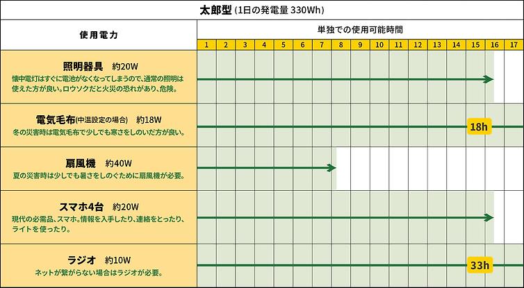 太郎表_2.png