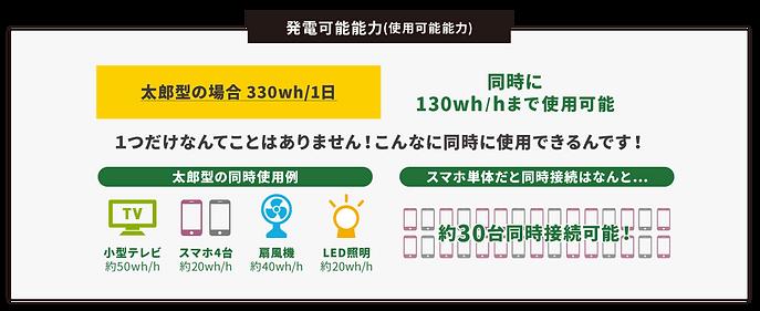 発電可能能力.png