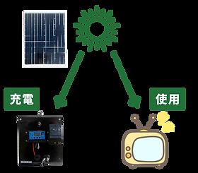 発電機構図.png