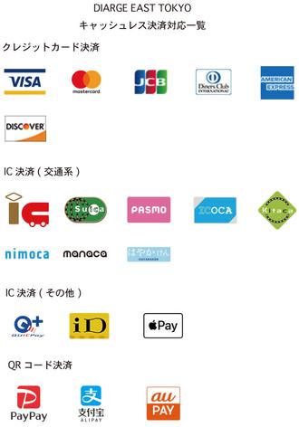 DIARGE EAST TOKYO IC決済対応のお知らせとキャッシュレス対応一覧