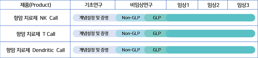 nk-cell pipe line.png