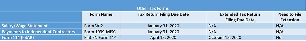 2019 Tax Return Due Date 4.PNG