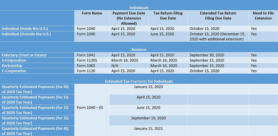 2019 Federal Tax and Payment Due 1.jpg