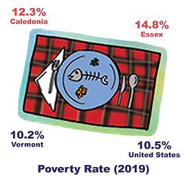 Poverty-Stats-Hub.png