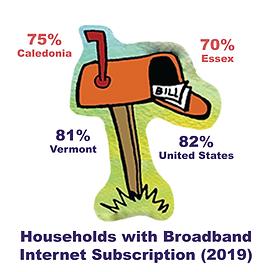 Internet-Stats-Hub.png