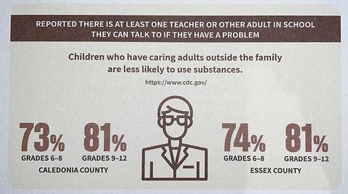 adults-stats.jpg