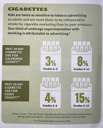 cigarettes-stats.jpg
