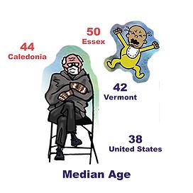 Age-Stats-Hub.png