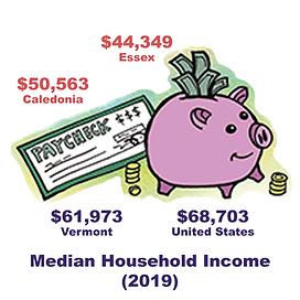 Income-Stats-Hub.png