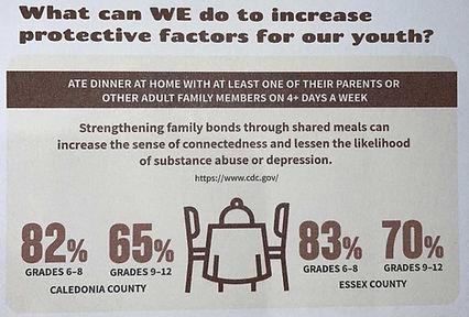 family-stats.jpg