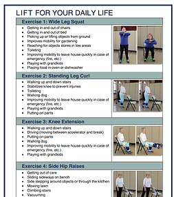 Functions of Daily Living Image.PNG