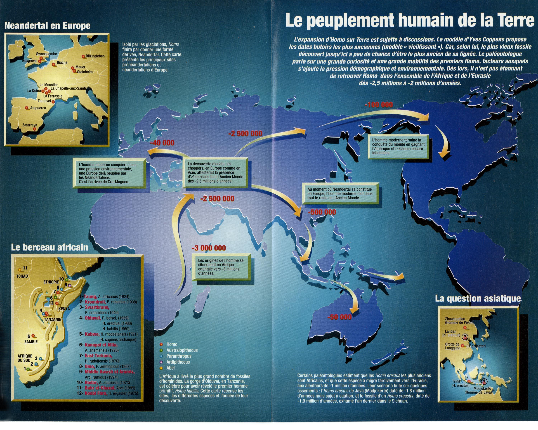 Peuplement humain de la Terre
