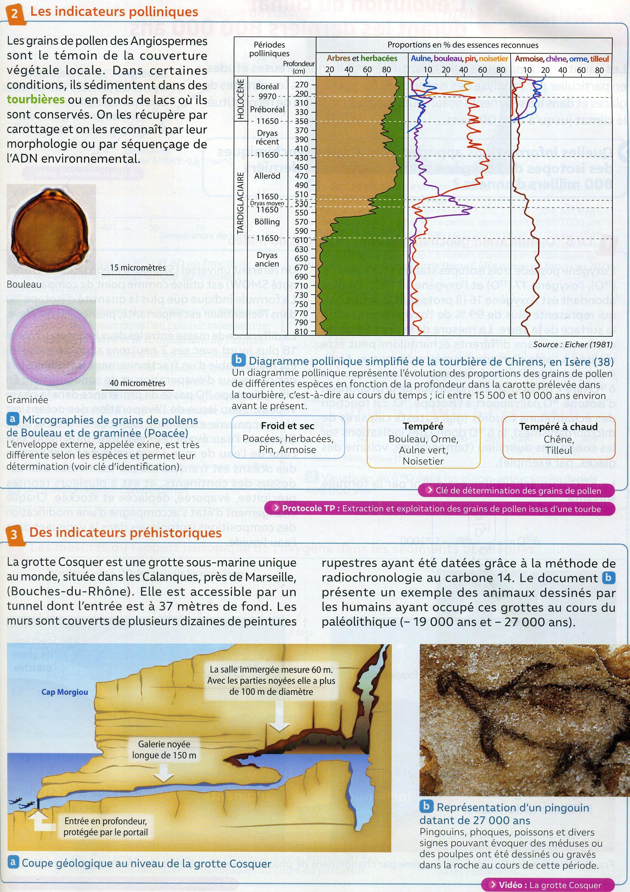 Activité 1 indicateurs géologiques (2)