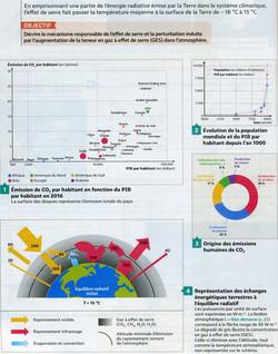 Activité origine changement climatique (