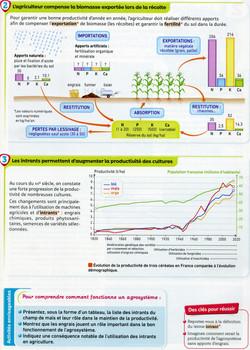 Activité 8 fonctionnement agrosystèmes (