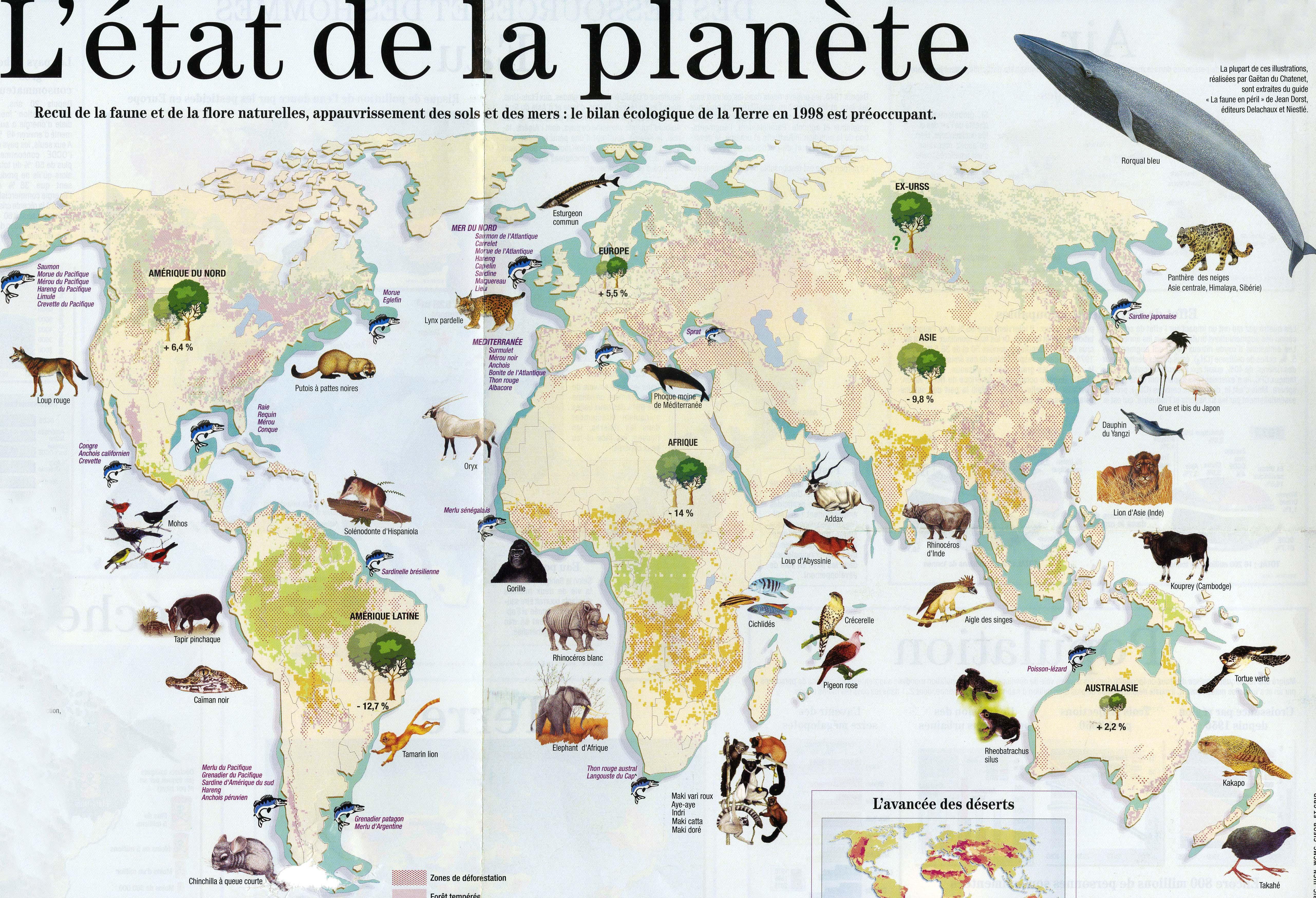 Biodiversité état de la planète