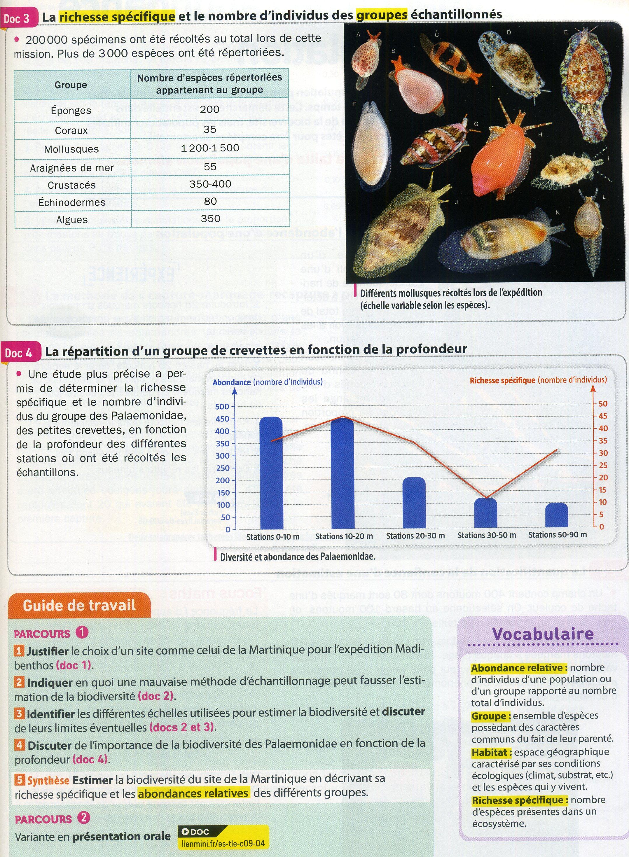 Activité 1 mesurer la biodiversité (2)